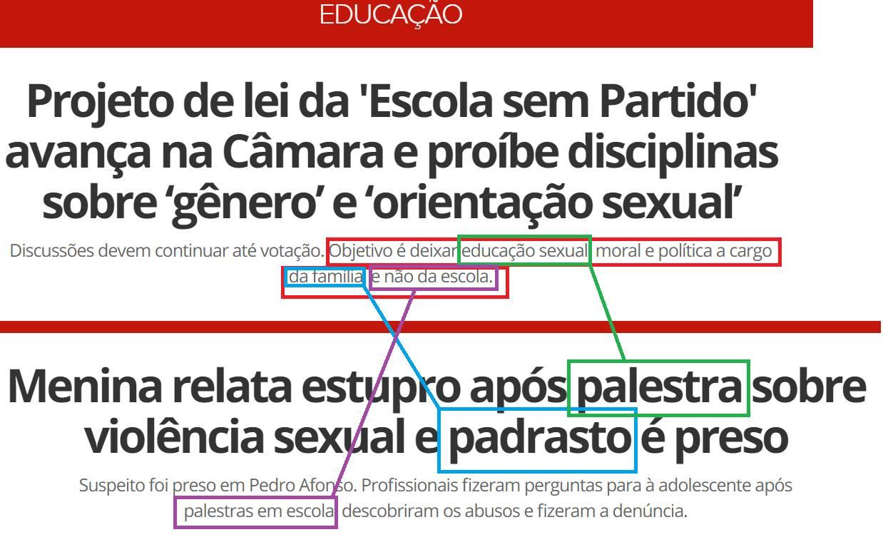 Exemplo de como a discussão sobre gênero ajuda a identificar casos de abuso sexual em crianças e adolescentes (Foto: Reprodução Facebook | Camila Mossi de Quadros)